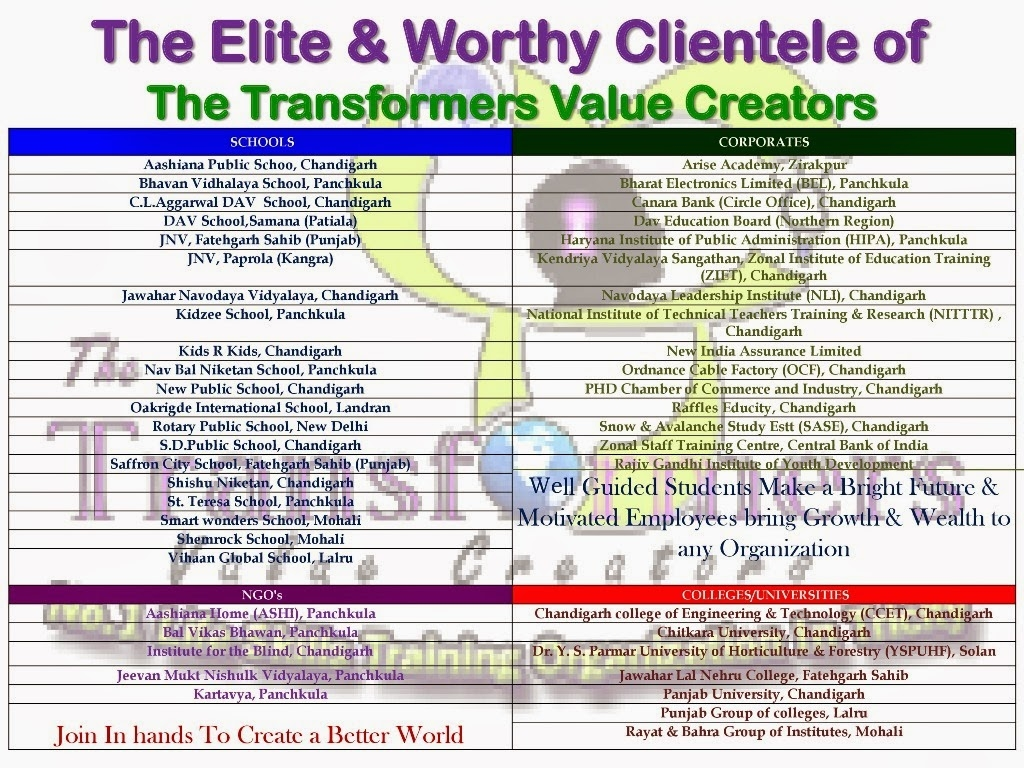our-client-list